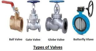 Valves types